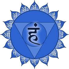 Visshudhi Chakra