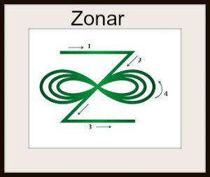 Zonar – karuna Reiki Symbol