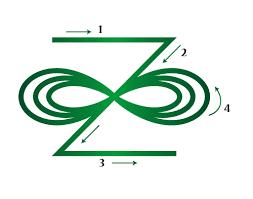 Zonar – 2