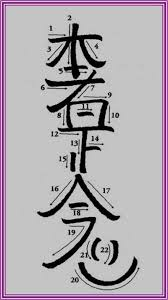 Quot Does Reiki Distance Healing Work Quot All About The Symbol