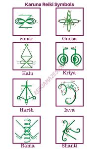 Karuna Reiki Symbols
