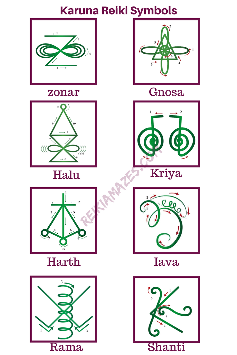 Reiki symbols pdf image collections symbol and sign ideas karuna reiki symbols pdf image collections symbol and sign ideas master reiki symbols images symbol and buycottarizona