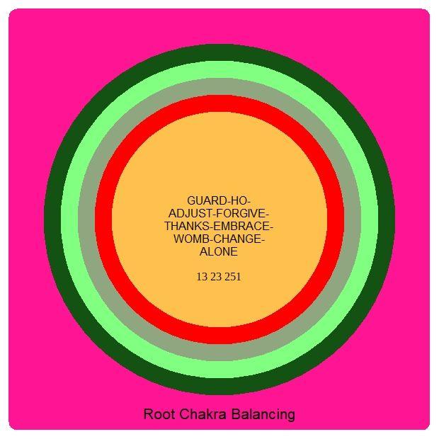 root chakra balancing