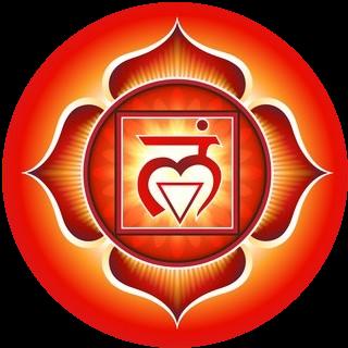 Root-Mooladhar Chakra